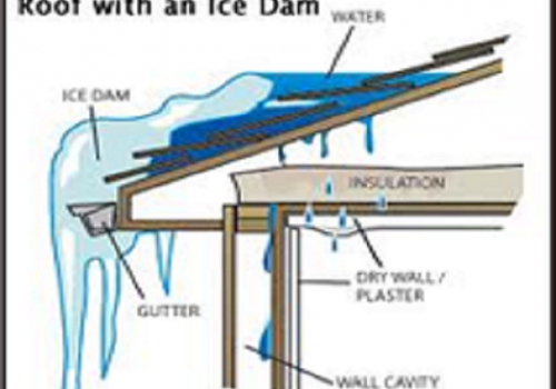 What causes icicles?